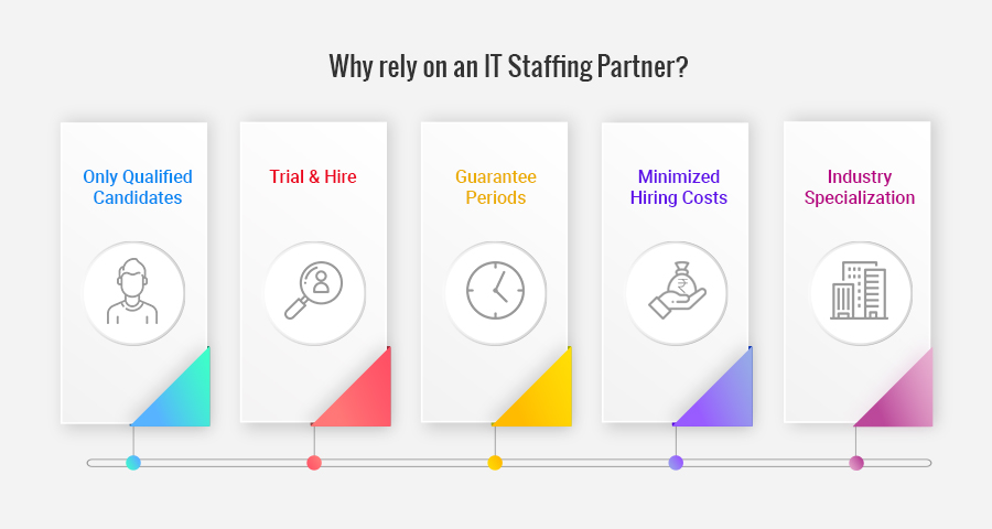 Why rely on an IT Staffing partner