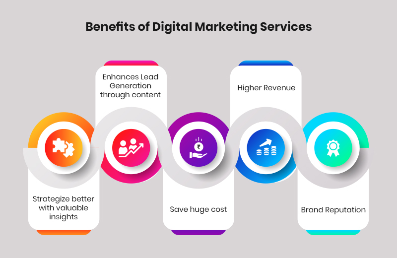 benefits of digital marketing services