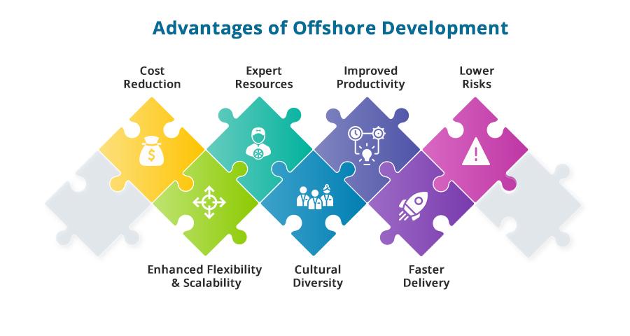 benefits of offshore development