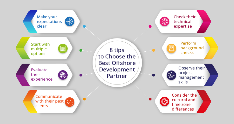 tips to choose the best offshore development partner