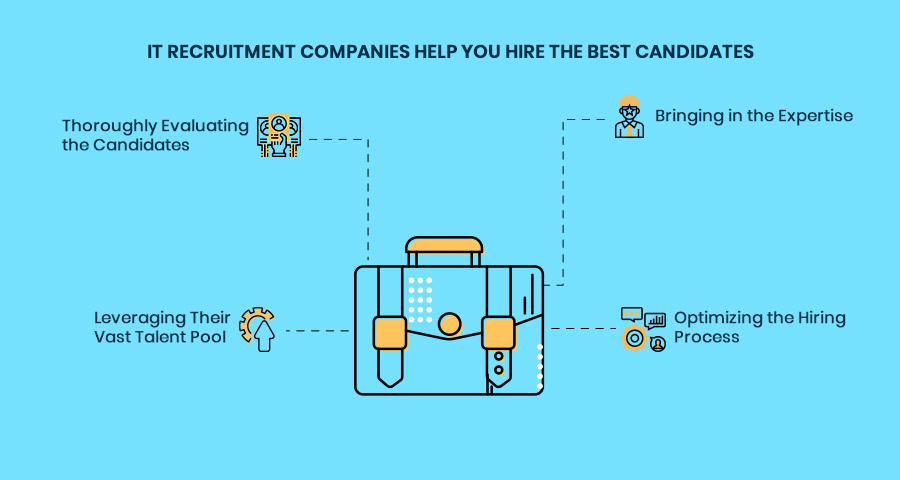 How IT recruitment company help you hire best candidates