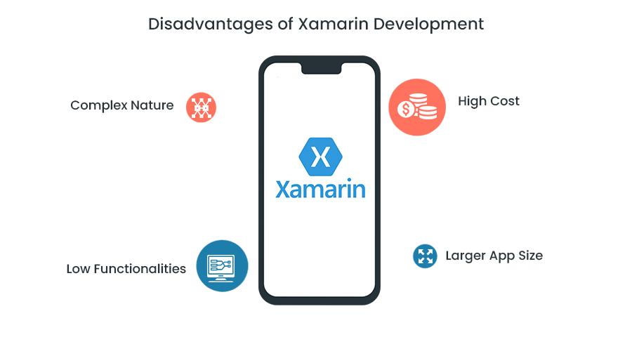 Disadvantages of Xamarin Development